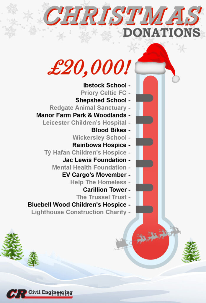 Christmas Donation 2020